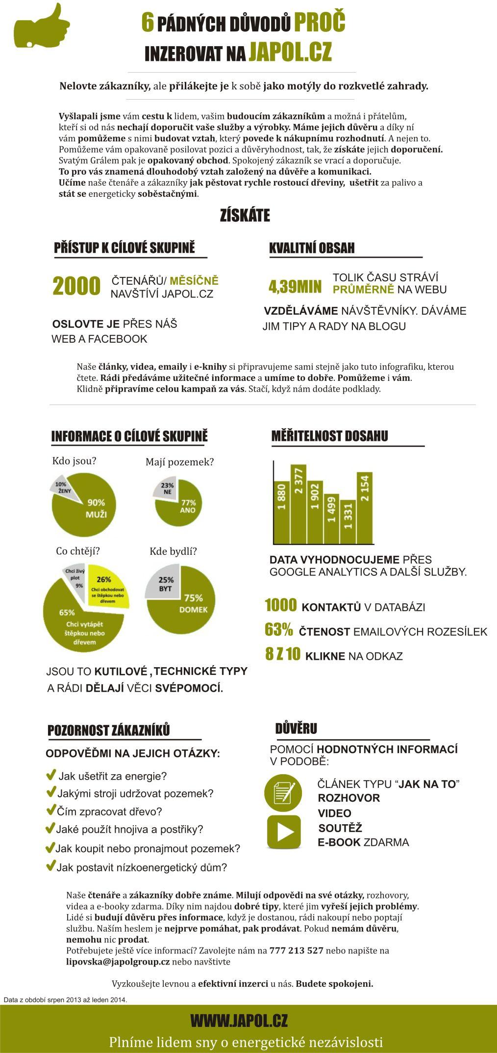 Infografika 6 pádných důvodů proč inzerovat